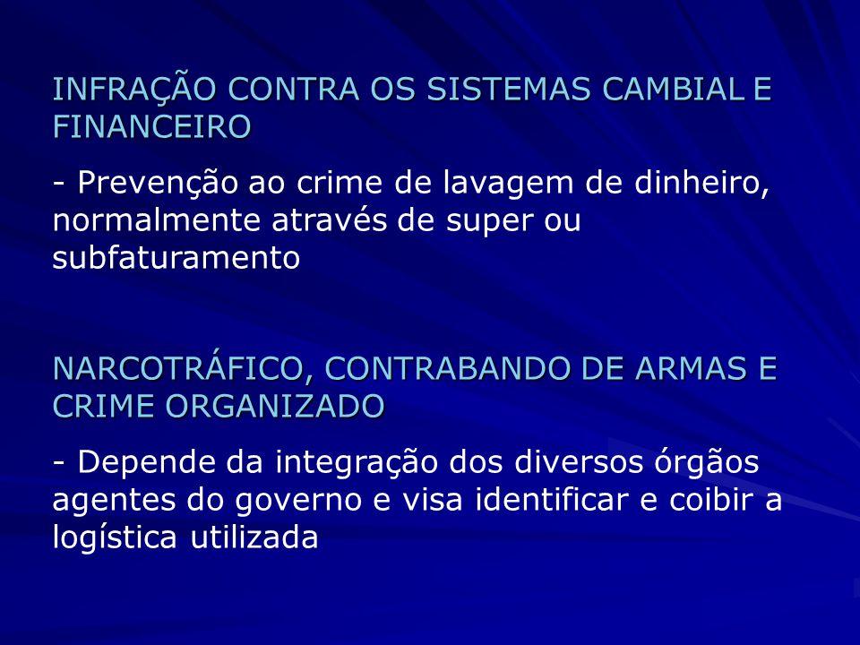 INFRAÇÃO CONTRA OS SISTEMAS CAMBIAL E FINANCEIRO
