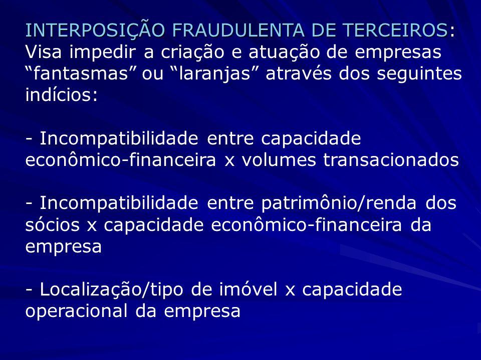 INTERPOSIÇÃO FRAUDULENTA DE TERCEIROS: