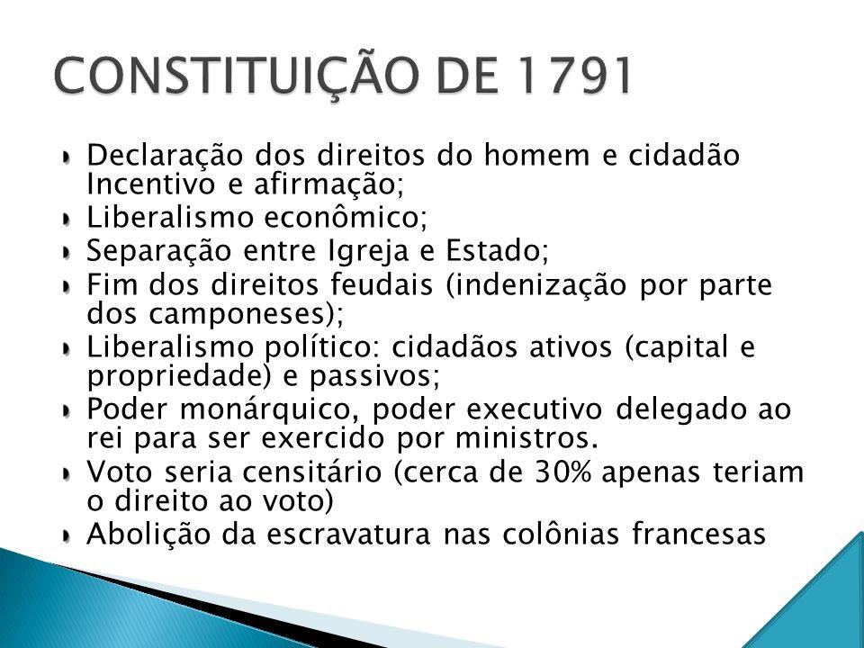 CONSTITUIÇÃO DE 1791 Declaração dos direitos do homem e cidadão Incentivo e afirmação; Liberalismo econômico;