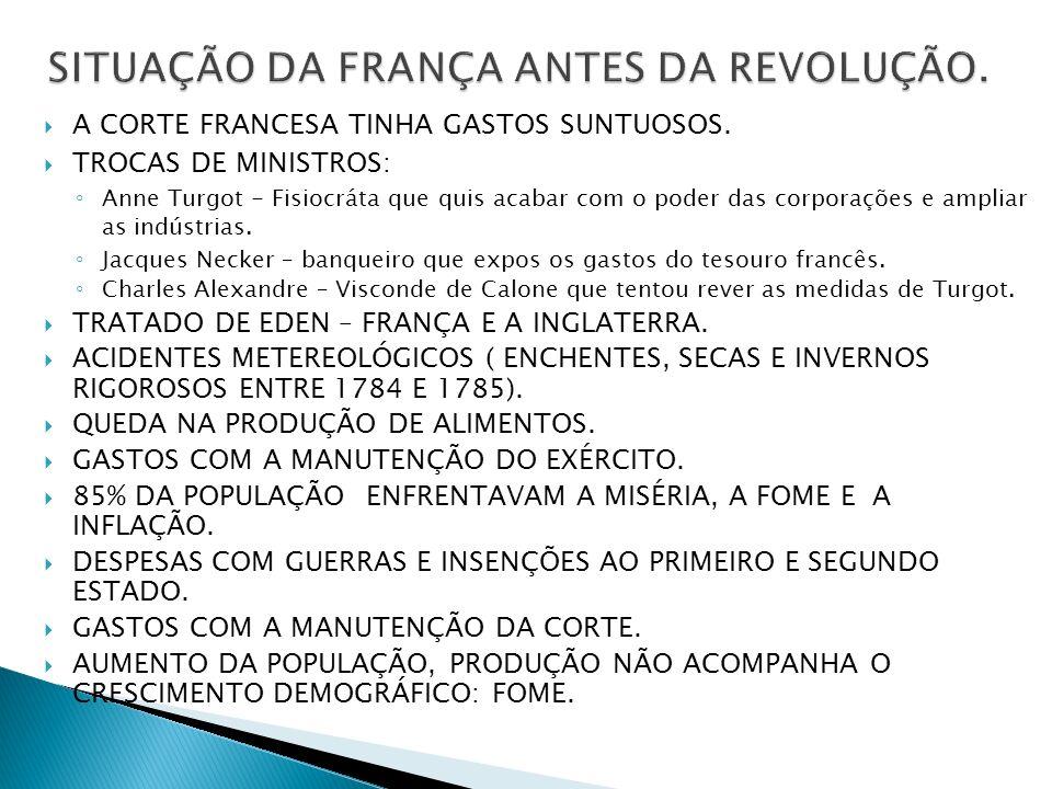 SITUAÇÃO DA FRANÇA ANTES DA REVOLUÇÃO.