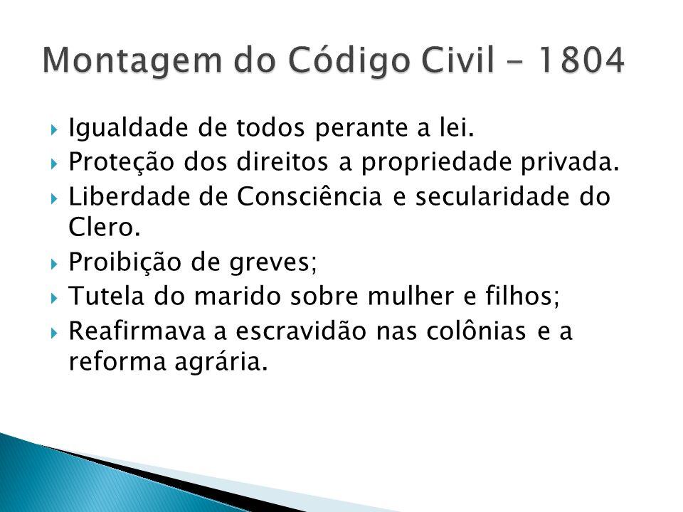 Montagem do Código Civil - 1804