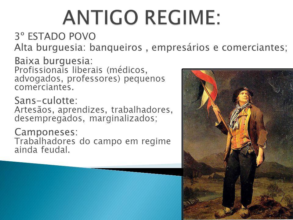 ANTIGO REGIME: 3º ESTADO POVO