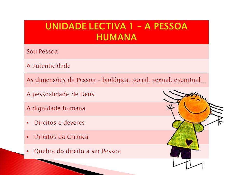 UNIDADE LECTIVA 1 – A PESSOA HUMANA