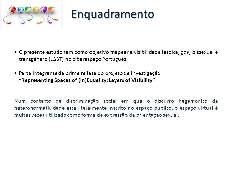 Enquadramento O presente estudo tem como objetivo mapear a visibilidade lésbica, gay, bissexual e transgénero (LGBT) no ciberespaço Português.