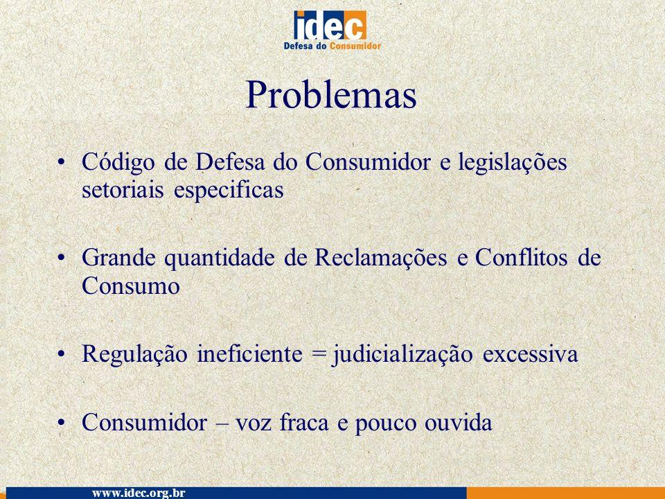 Problemas Código de Defesa do Consumidor e legislações setoriais especificas. Grande quantidade de Reclamações e Conflitos de Consumo.
