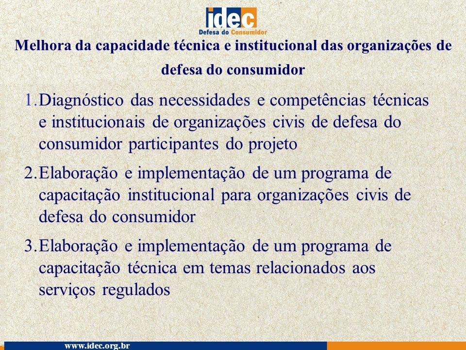 Melhora da capacidade técnica e institucional das organizações de defesa do consumidor