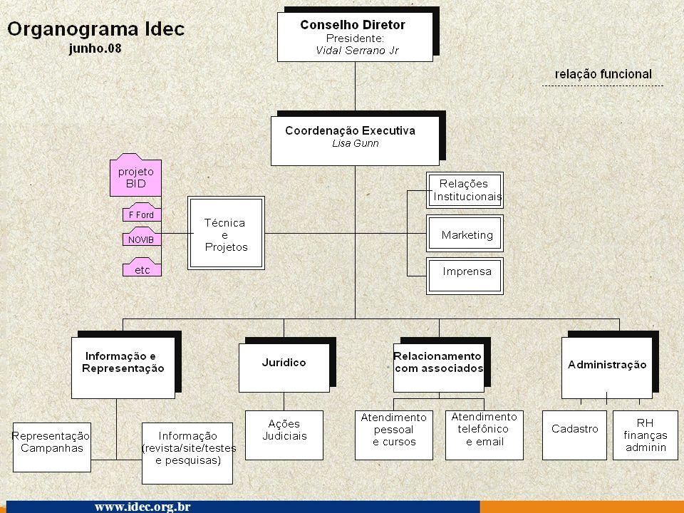 www.idec.org.br