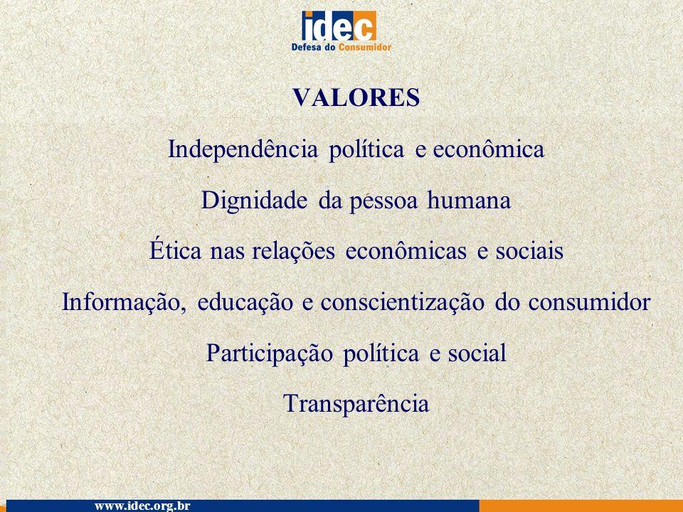 Independência política e econômica Dignidade da pessoa humana