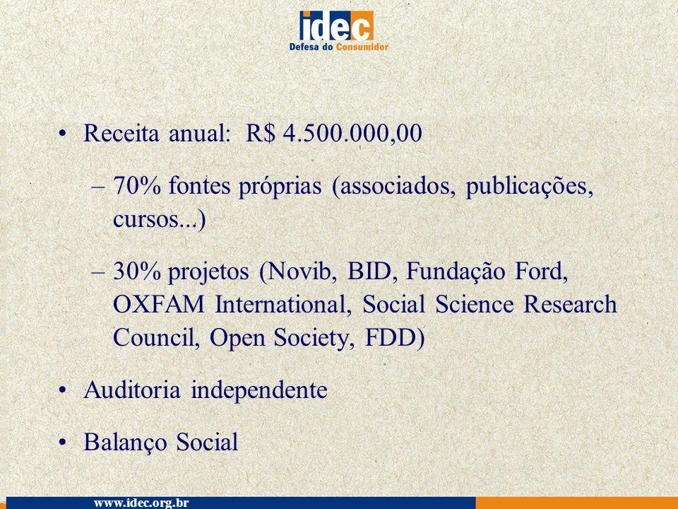 70% fontes próprias (associados, publicações, cursos...)