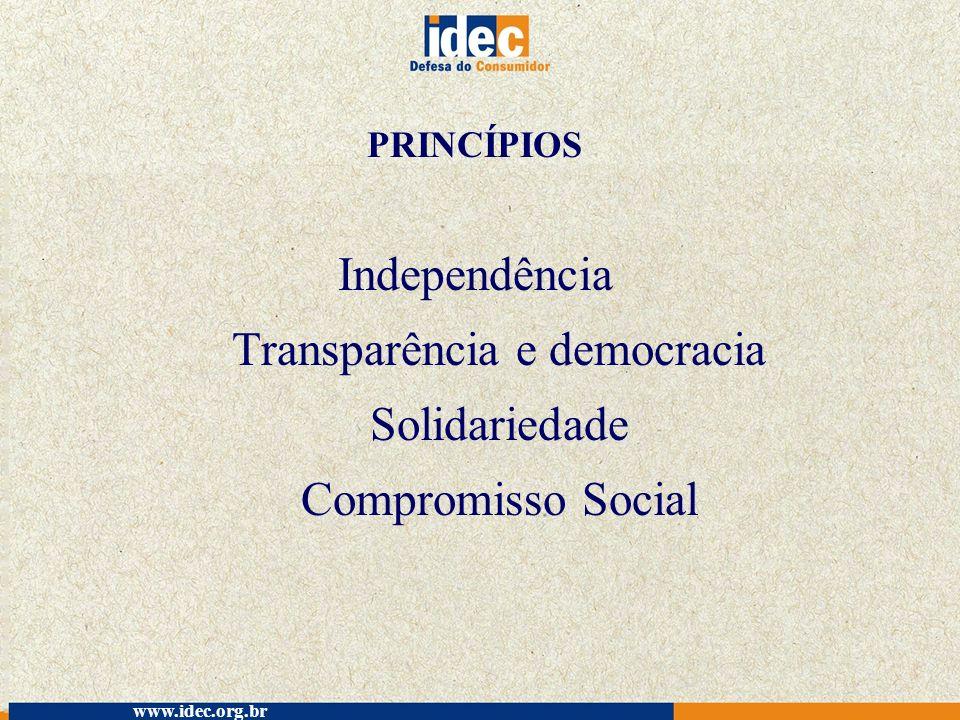 Transparência e democracia