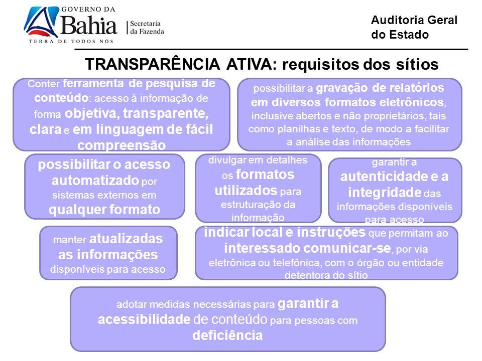 TRANSPARÊNCIA ATIVA: requisitos dos sítios