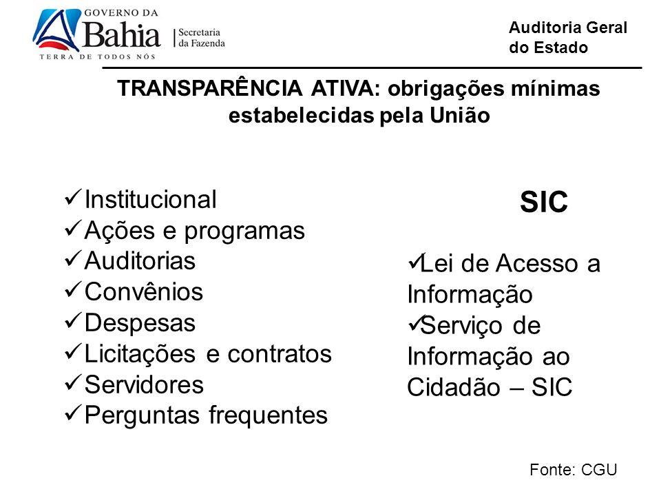 TRANSPARÊNCIA ATIVA: obrigações mínimas estabelecidas pela União