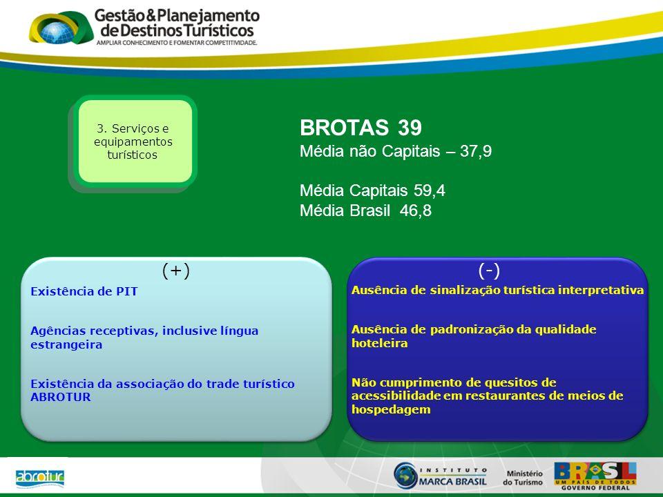 BROTAS 39 Média não Capitais – 37,9 Média Capitais 59,4