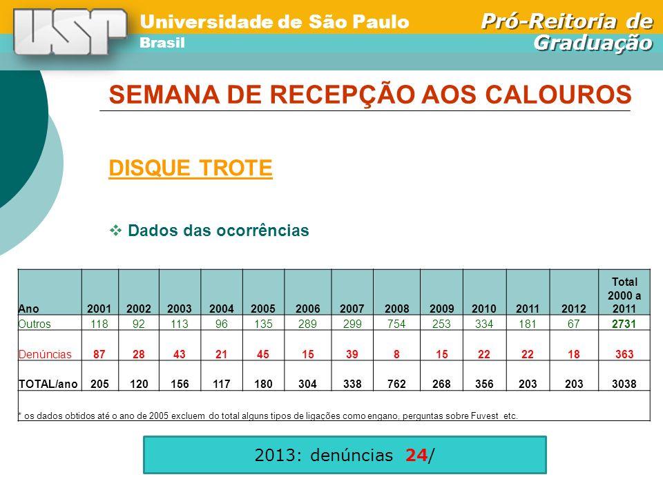 SEMANA DE RECEPÇÃO AOS CALOUROS