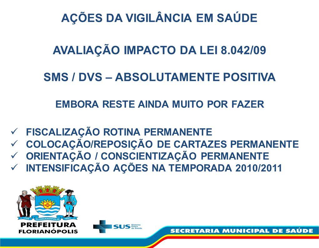 AÇÕES DA VIGILÂNCIA EM SAÚDE AVALIAÇÃO IMPACTO DA LEI 8.042/09