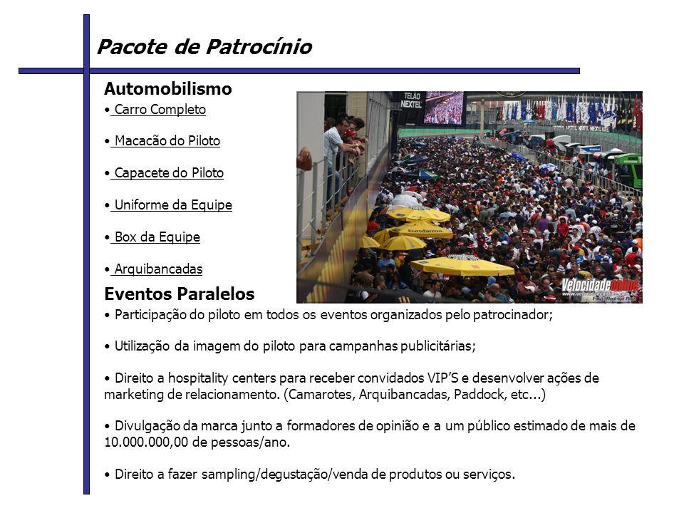 Pacote de Patrocínio Automobilismo Eventos Paralelos Carro Completo