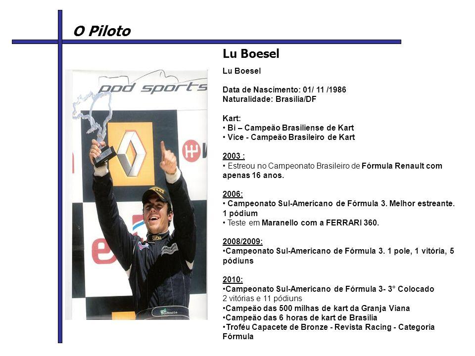 O Piloto Lu Boesel Lu Boesel Data de Nascimento: 01/ 11 /1986