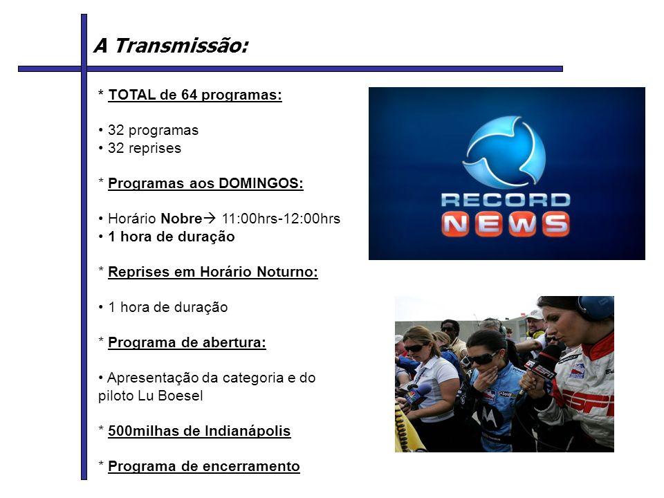 A Transmissão: * TOTAL de 64 programas: 32 programas 32 reprises