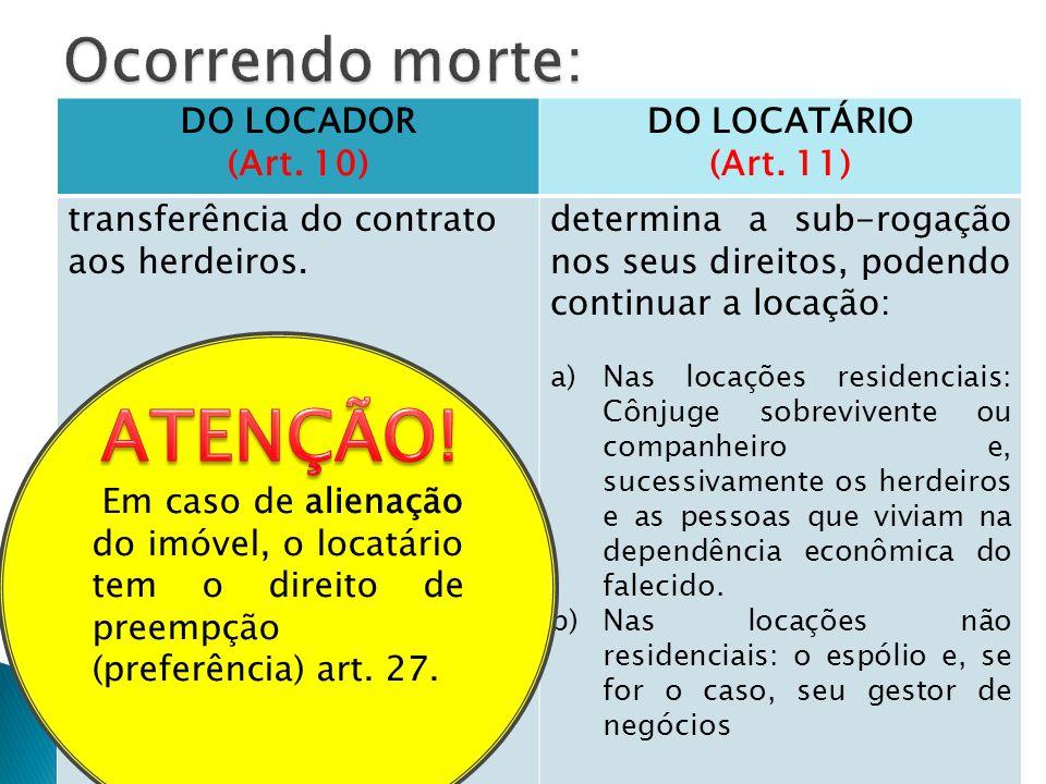 ATENÇÃO! Ocorrendo morte: DO LOCADOR (Art. 10) DO LOCATÁRIO (Art. 11)