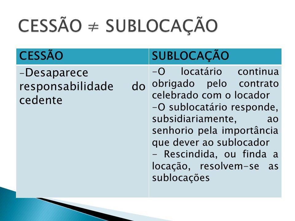 CESSÃO ≠ SUBLOCAÇÃO CESSÃO SUBLOCAÇÃO