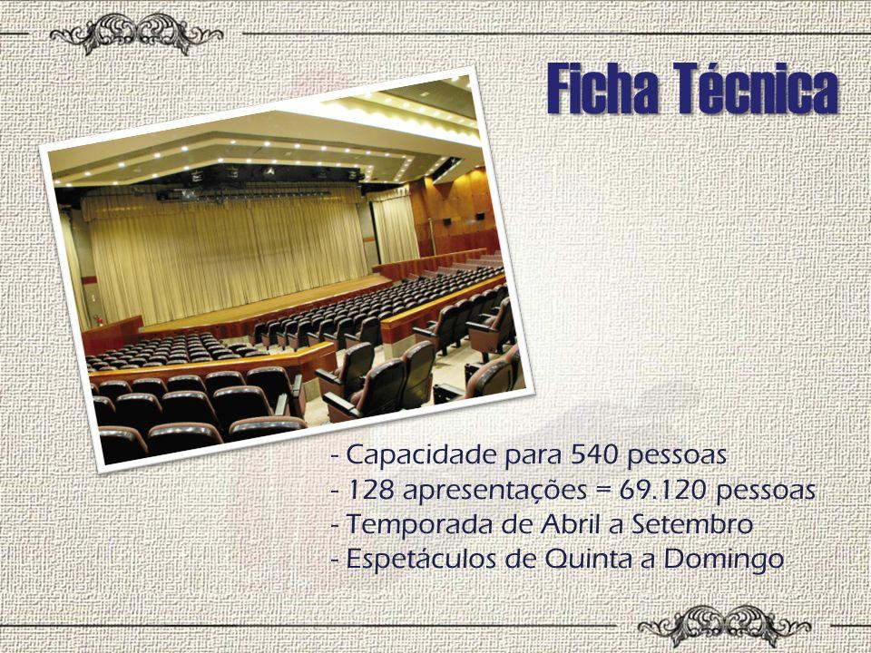 Ficha Técnica Capacidade para 540 pessoas