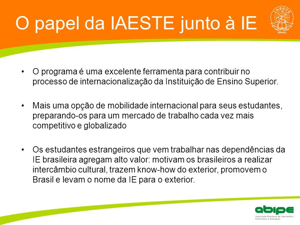 O papel da IAESTE junto à IE