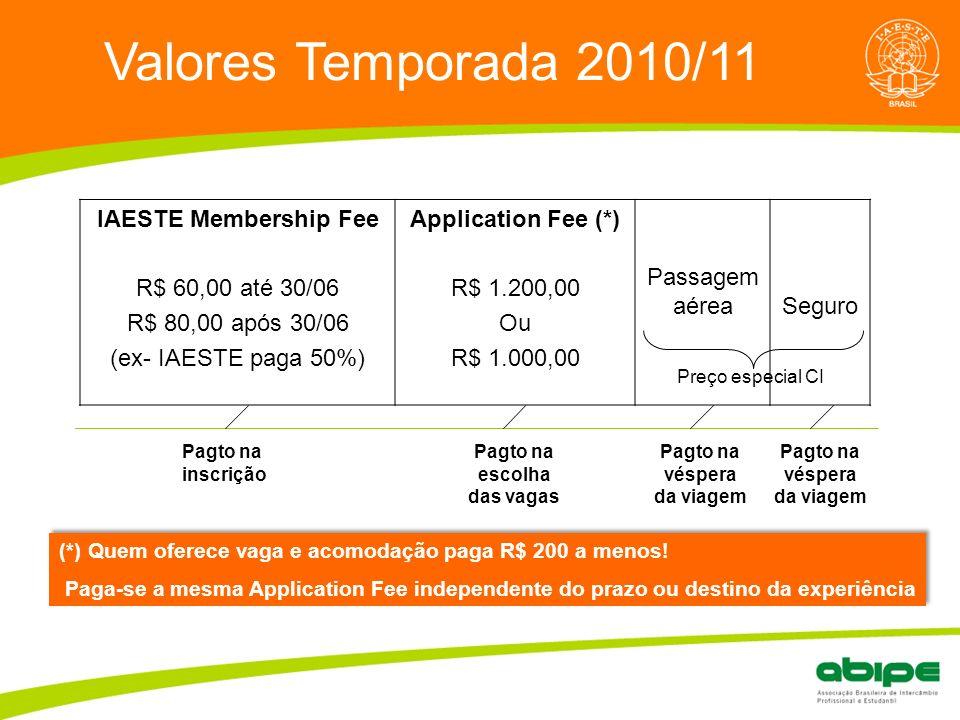 Quem é a ABIPE Valores Temporada 2010/11 IAESTE Membership Fee