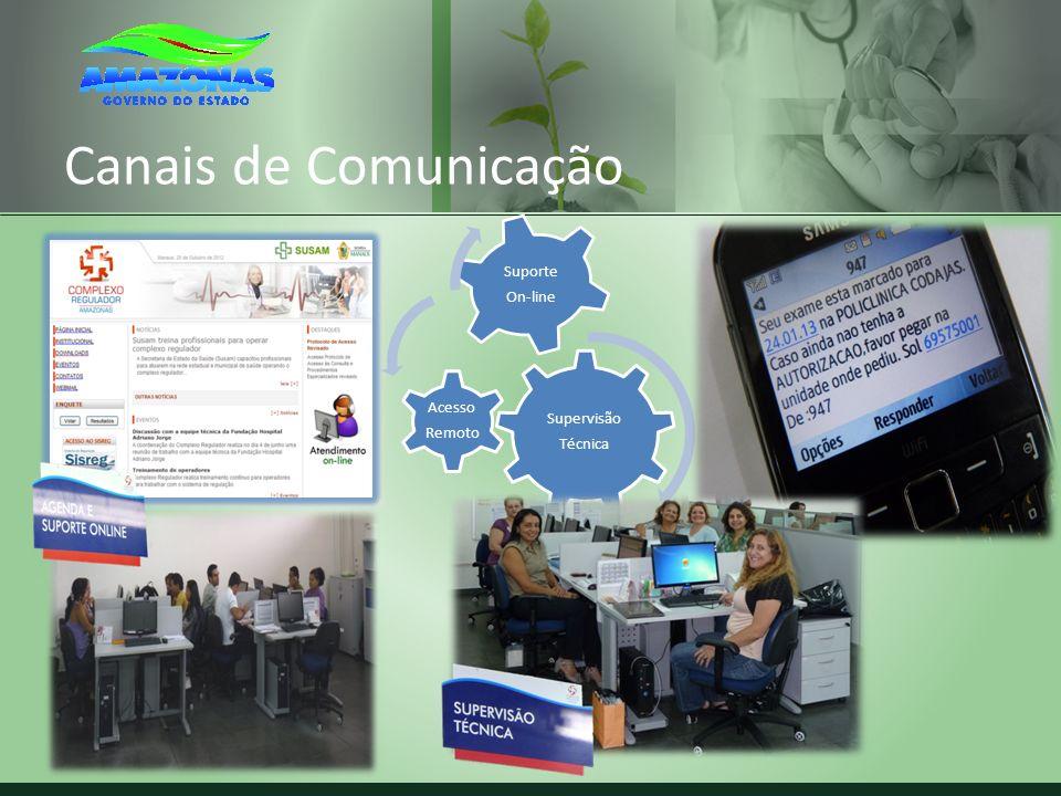 Canais de Comunicação Técnica Supervisão Remoto Acesso Suporte On-line