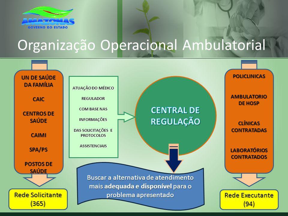 Organização Operacional Ambulatorial