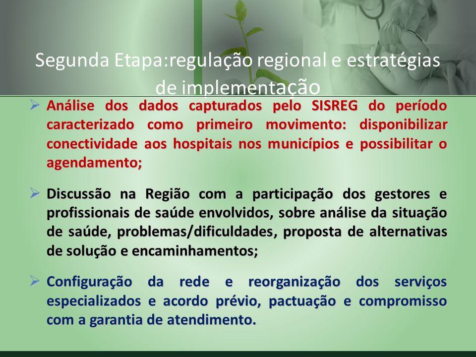 Segunda Etapa:regulação regional e estratégias de implementação