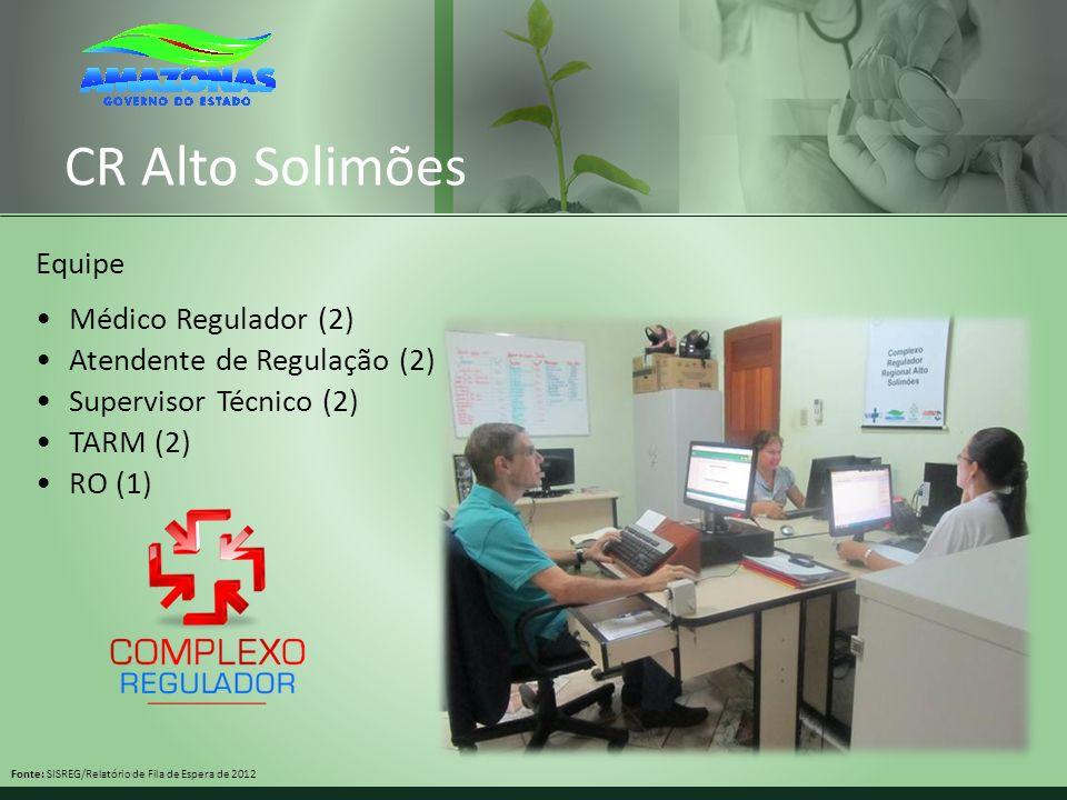 CR Alto Solimões Equipe Médico Regulador (2)