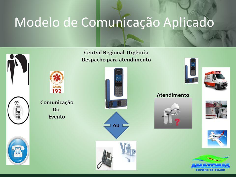 Modelo de Comunicação Aplicado