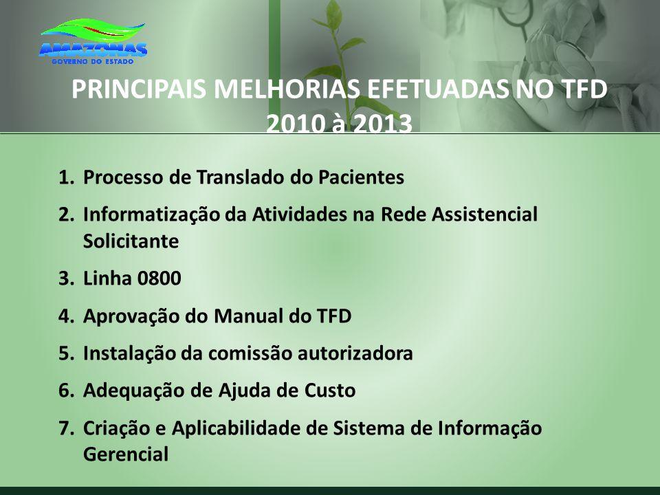 PRINCIPAIS MELHORIAS EFETUADAS NO TFD 2010 à 2013