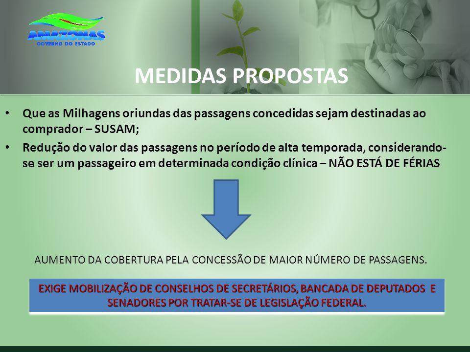 MEDIDAS PROPOSTAS Que as Milhagens oriundas das passagens concedidas sejam destinadas ao comprador – SUSAM;
