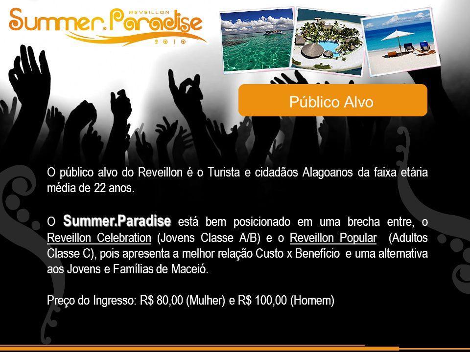 Público Alvo O público alvo do Reveillon é o Turista e cidadãos Alagoanos da faixa etária média de 22 anos.