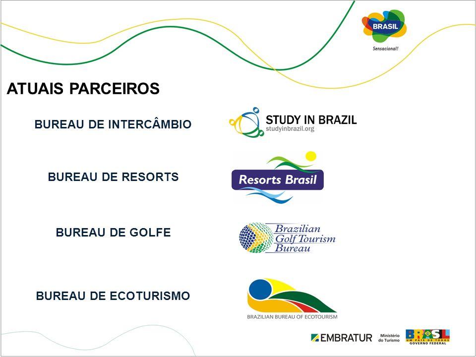 ATUAIS PARCEIROS BUREAU DE INTERCÂMBIO BUREAU DE RESORTS