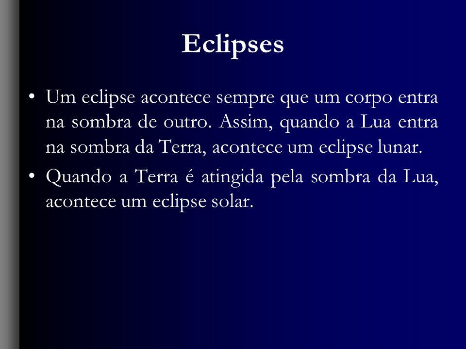 Eclipses Um eclipse acontece sempre que um corpo entra na sombra de outro. Assim, quando a Lua entra na sombra da Terra, acontece um eclipse lunar.
