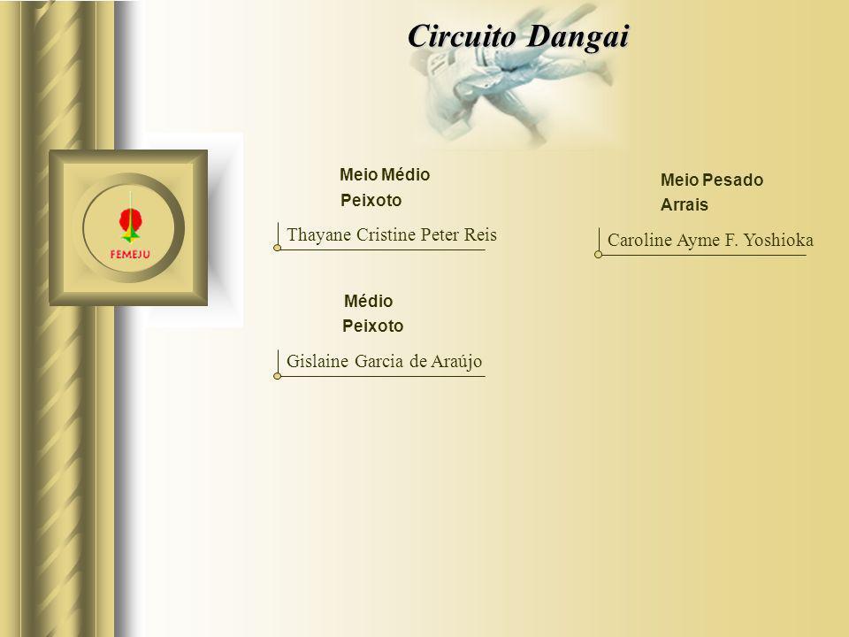 Circuito Dangai Thayane Cristine Peter Reis Caroline Ayme F. Yoshioka