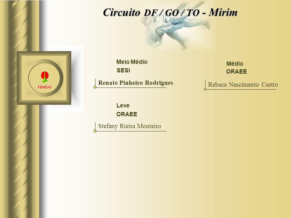 Circuito DF / GO / TO - Mirim