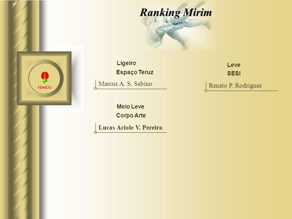 Ranking Mirim Marcus A. S. Sabino Renato P. Rodrigues