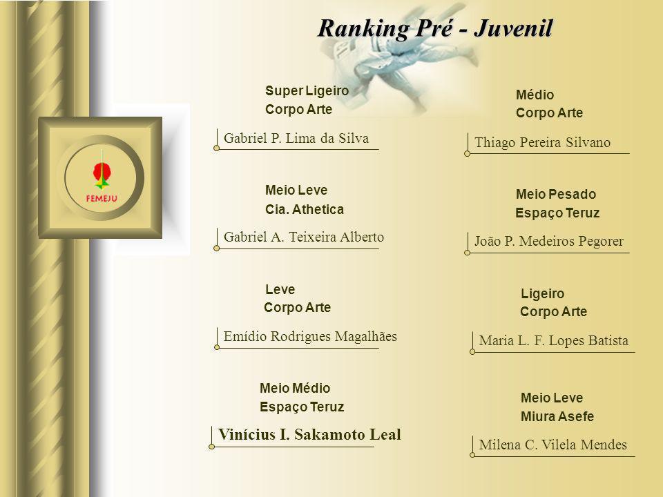 Ranking Pré - Juvenil Vinícius I. Sakamoto Leal