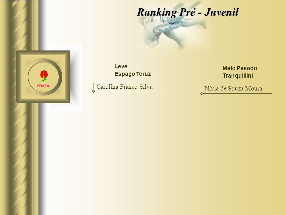 Ranking Pré - Juvenil Carolina Franco Silva Nívia de Souza Moura Leve