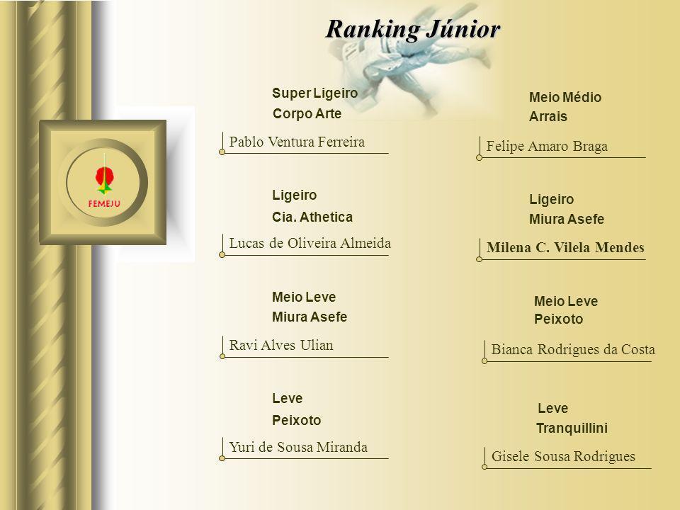 Ranking Júnior Pablo Ventura Ferreira Felipe Amaro Braga