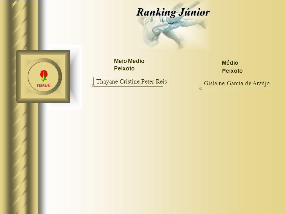 Ranking Júnior Thayane Cristine Peter Reis Gislaine Garcia de Araújo
