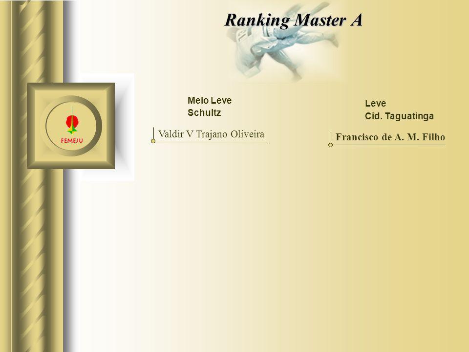 Ranking Master A Valdir V Trajano Oliveira Francisco de A. M. Filho