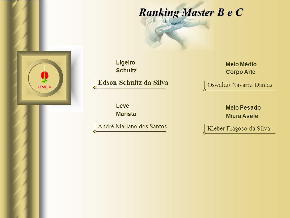 Ranking Master B e C Edson Schultz da Silva Oswaldo Navarro Dantas