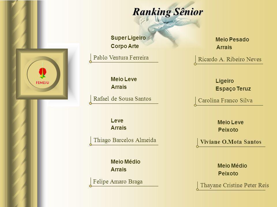 Ranking Sênior Pablo Ventura Ferreira Ricardo A. Ribeiro Neves