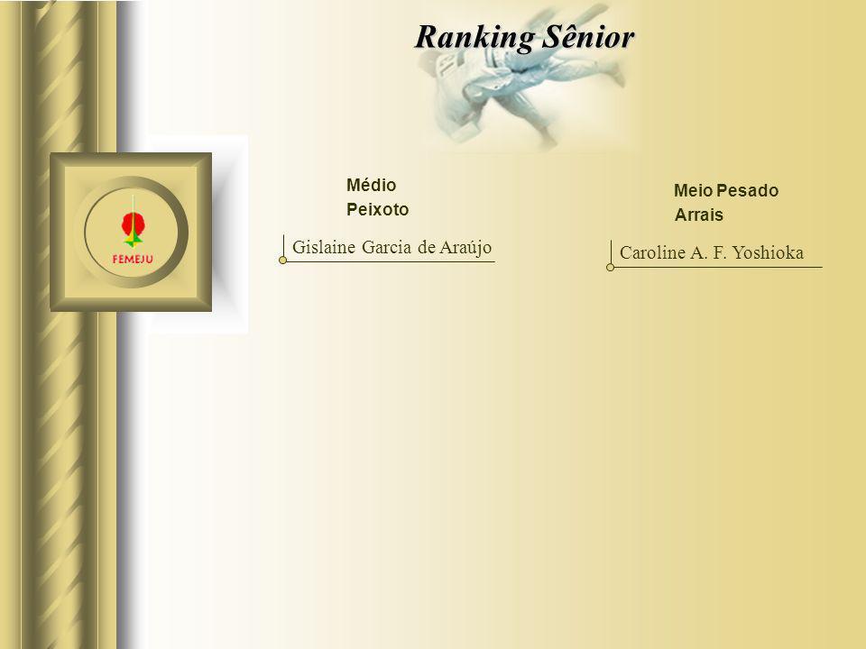 Ranking Sênior Gislaine Garcia de Araújo Caroline A. F. Yoshioka Médio