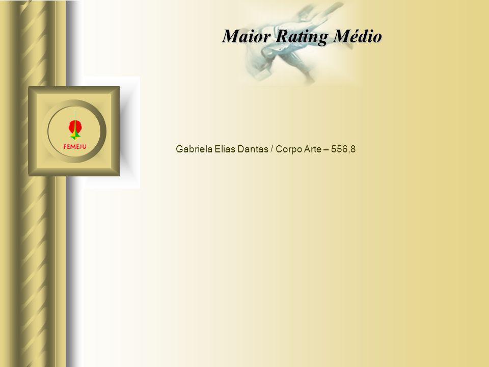 Maior Rating Médio Gabriela Elias Dantas / Corpo Arte – 556,8