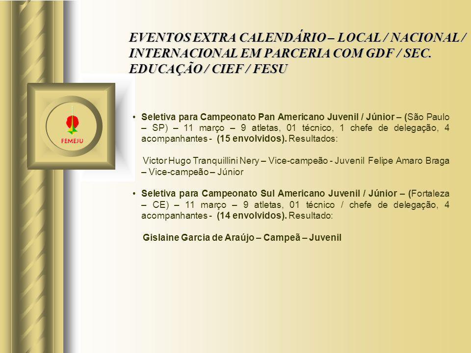 EVENTOS EXTRA CALENDÁRIO – LOCAL / NACIONAL / INTERNACIONAL EM PARCERIA COM GDF / SEC. EDUCAÇÃO / CIEF / FESU